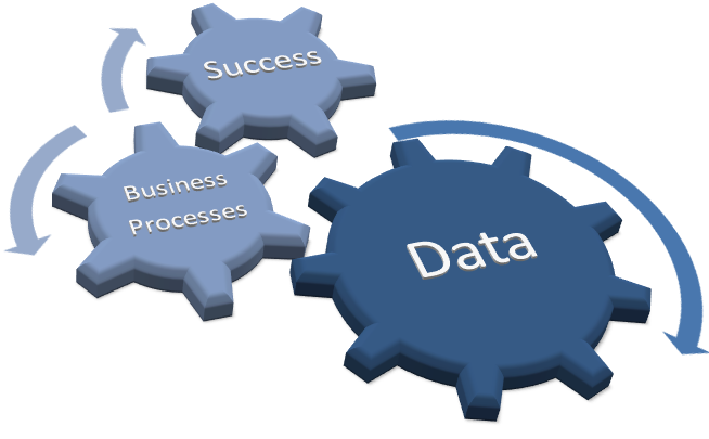 data process A/i/data subsurface utility engineering process based on our extensive experience in utility designating and locating, a/i/data incorporates tried and true standardized procedures to ensure the quality of the information provided to our clients from scope and proposal development to execution and delivery of information.